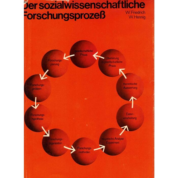 sozialwissenschaftliche Forschung